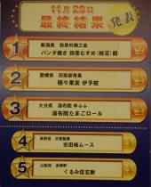 ニッポン全国物産展「おやつランキング」『くるみ信玄餅』堂々5位!